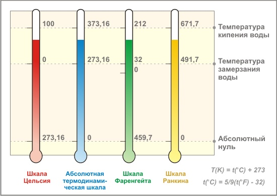 temperatura-01[1].jpg