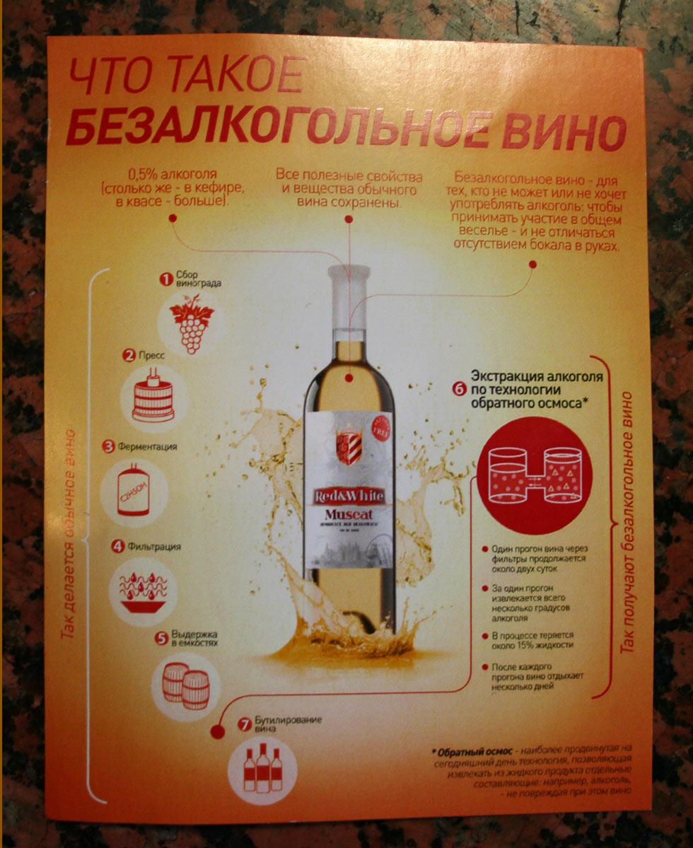 молдавские вина, безалкогольное вино, albastrelle, apassionata, блог-тур, дегустация,