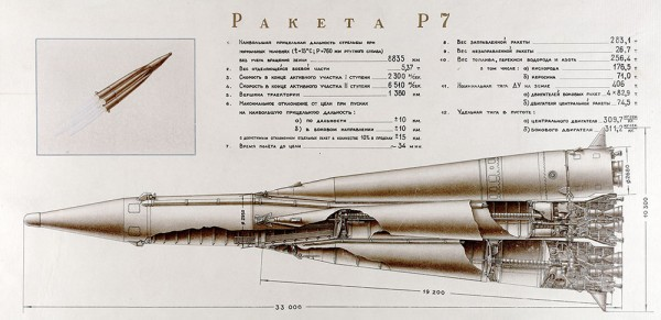 Большая ракета Сталина | Warspot.ru