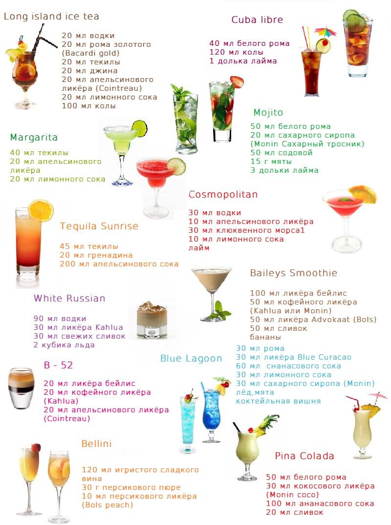 коктейли и их названия