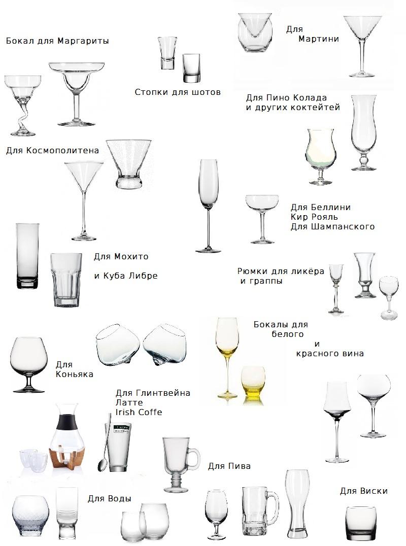 название бокалов в баре и картинки