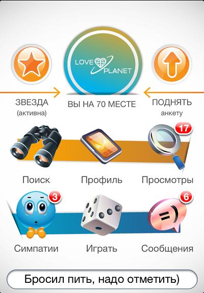 мобильные знакомства на loveplanet