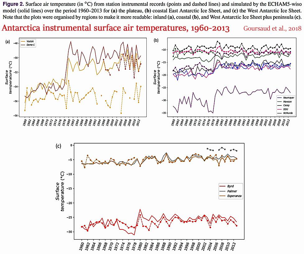 Источник изображения: Goursaud et al., 2018.
