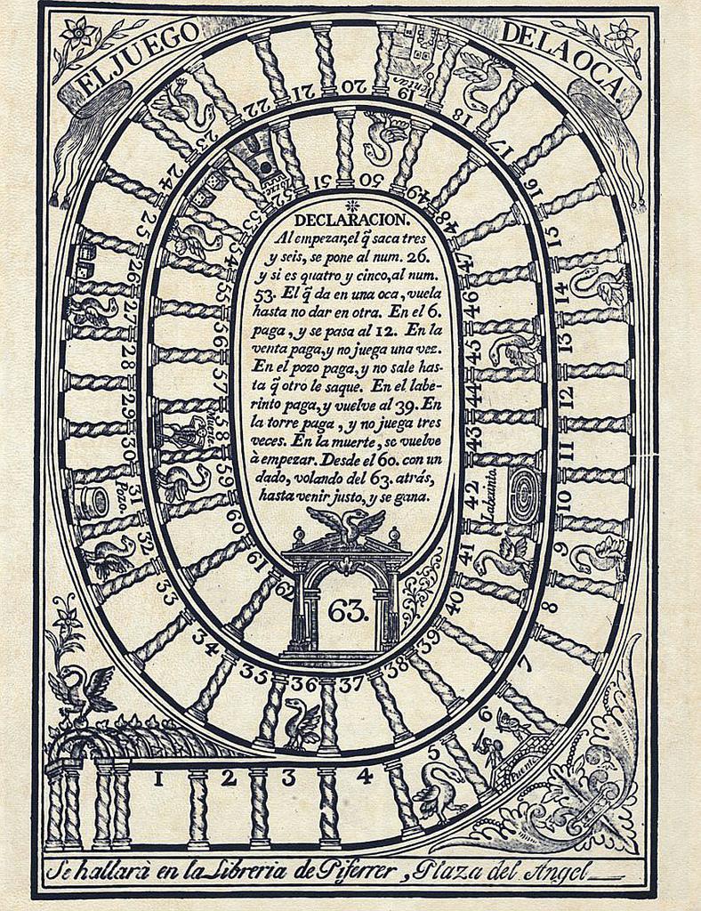 """El juego de la Oca - испанская версия """"игра гуся"""", напечатанная в Барселоне в девятнадцатом веке"""