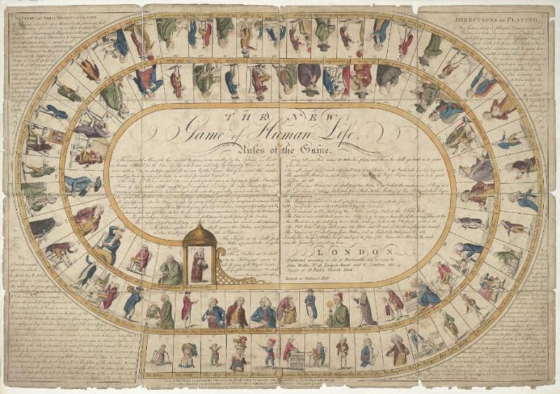 «Новая игра человеческой жизни», напечатанная в Лондоне в 1790 г.