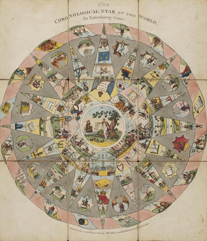 «Хронологическая звезда мира — занимательная игра», напечатанная в Лондоне в 1818 году.