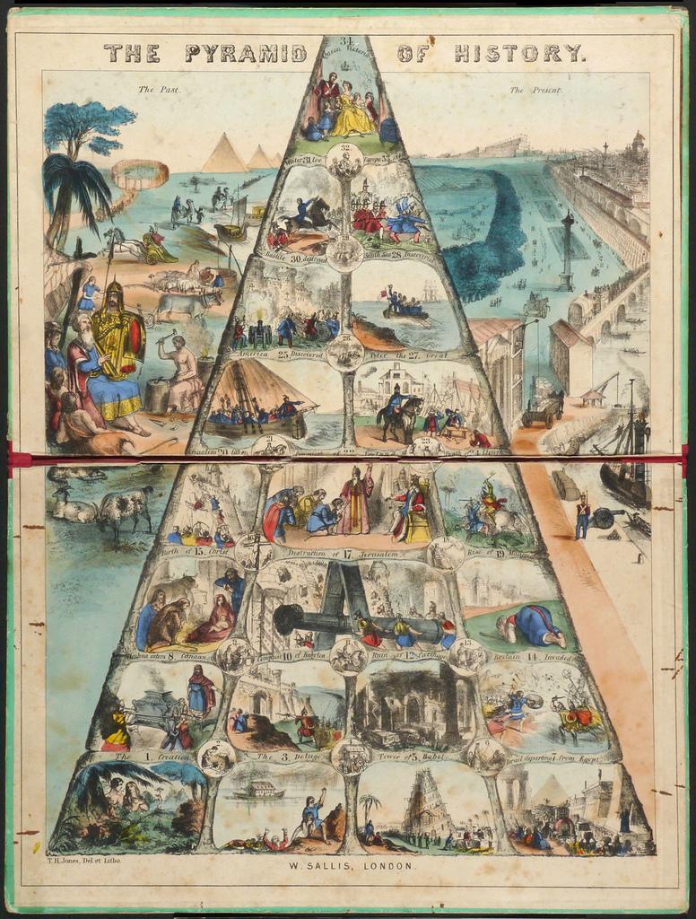 «Пирамида истории», напечатанная в Лондоне около 1860 г.