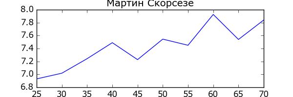 graph8