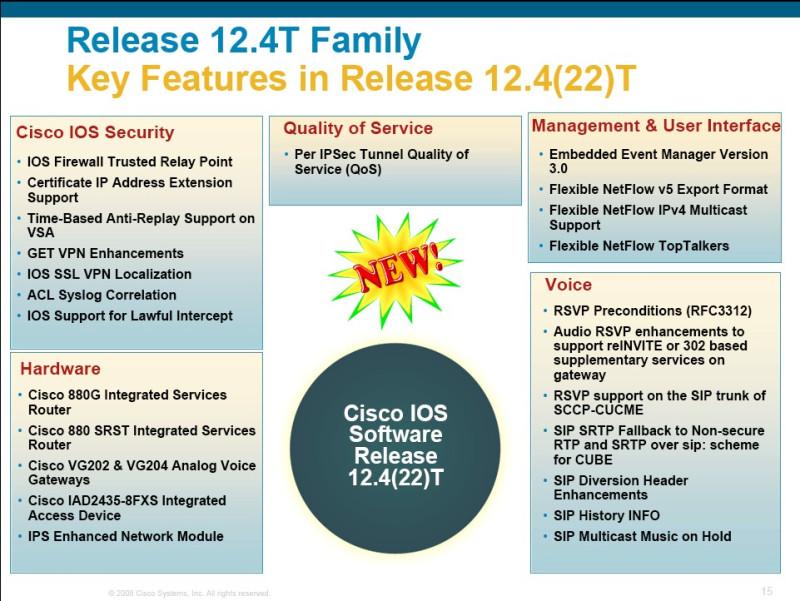 Release 12.4(22)T