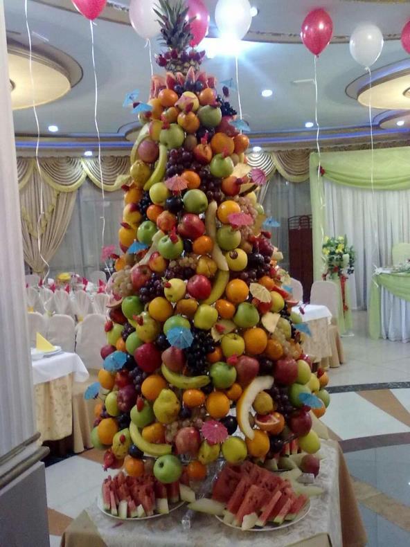 елка фрукты - ЖЖ
