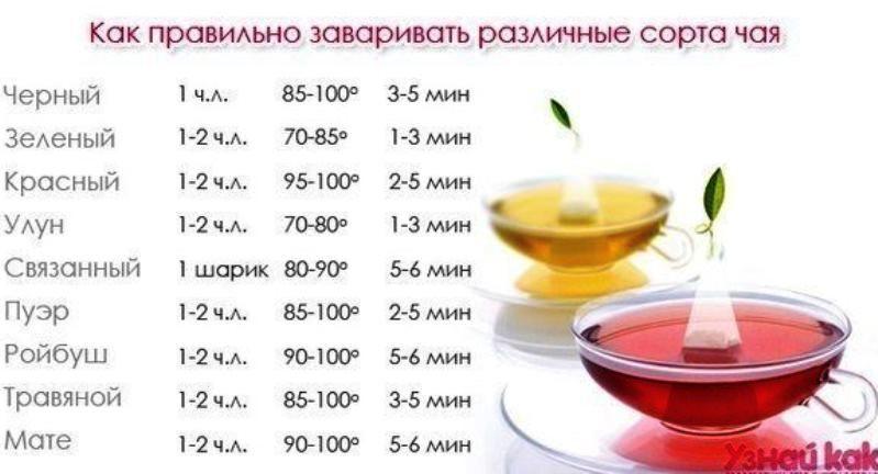чай как заваривать