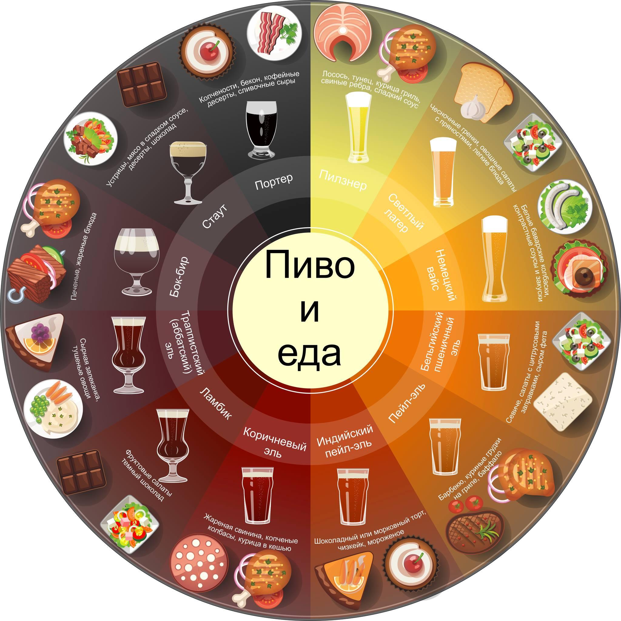 4-пиво-еда-сочетание