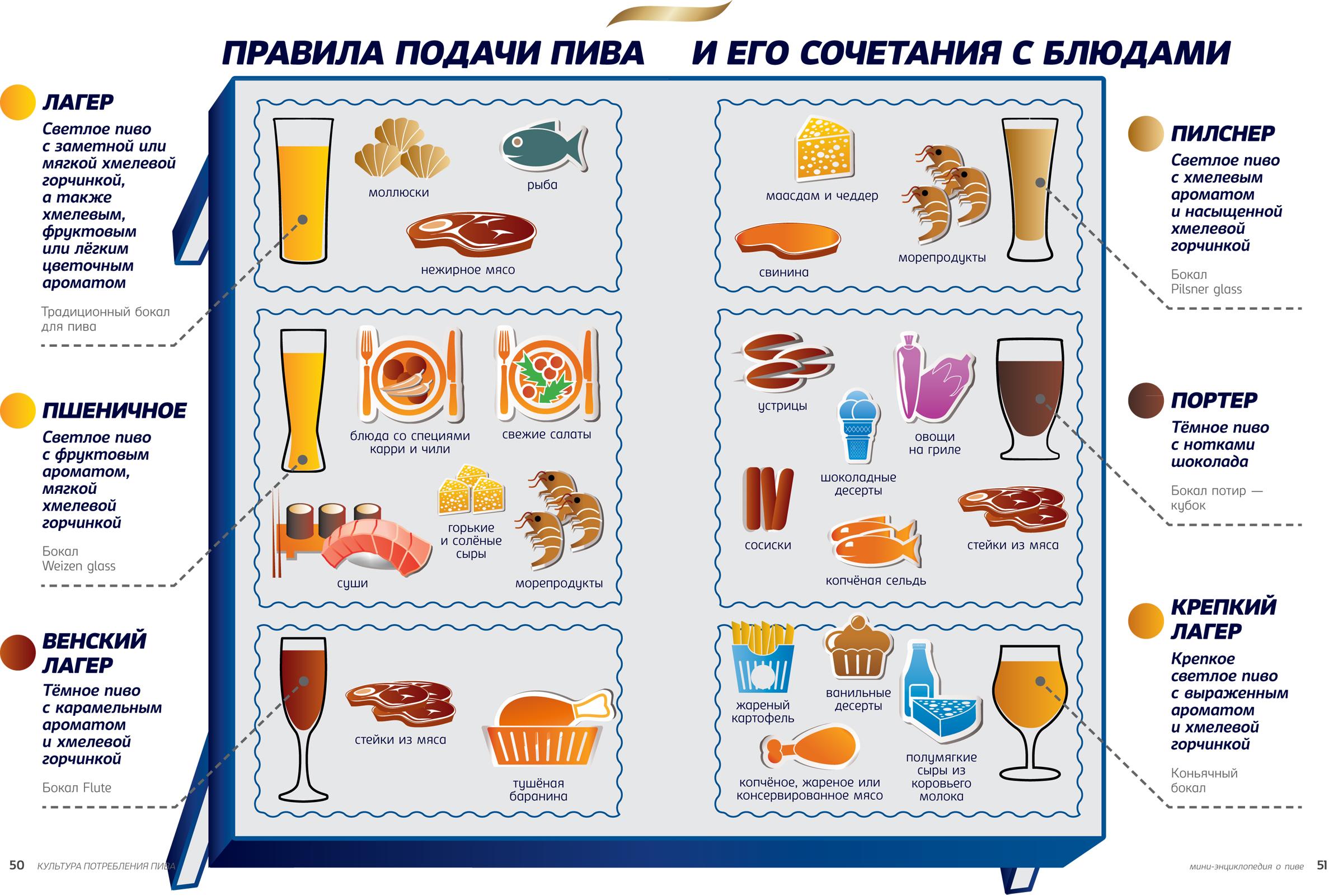 5-пиво-еда-сочетание