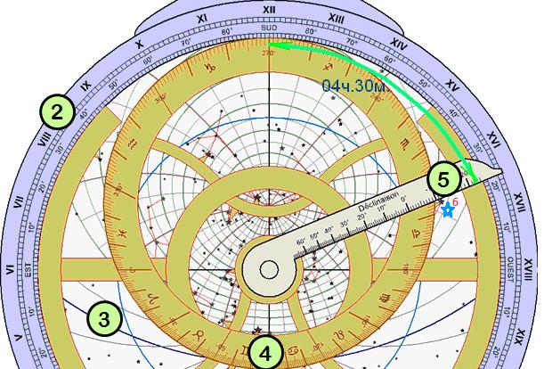 Экваториальные координаты альфа волопаса