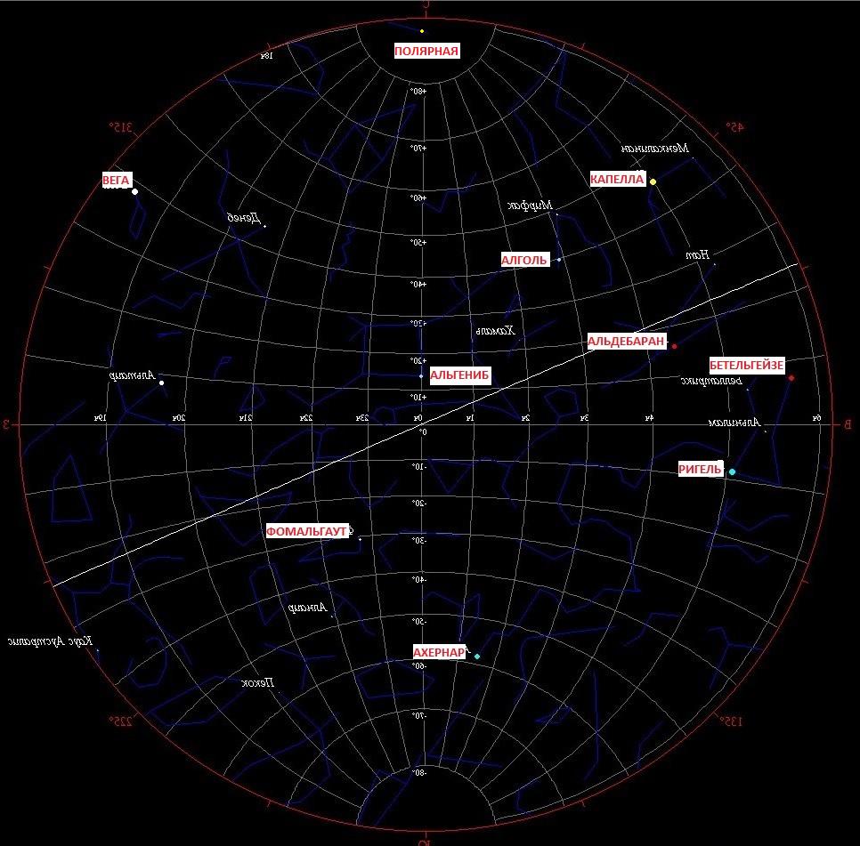 Скрин 2. 22 сентября 1780 года в 00.00. Зеркальное отражение с указанием опорных звезд.