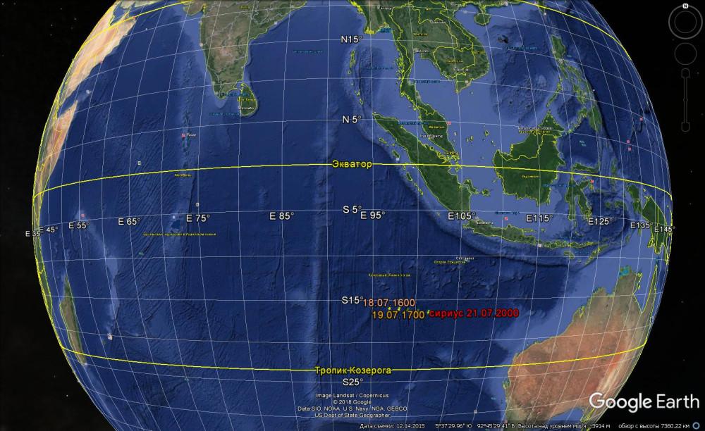 Рис 12. Проекции Сириуса на землю во время гелиакических восходов 1600-2000 гг.