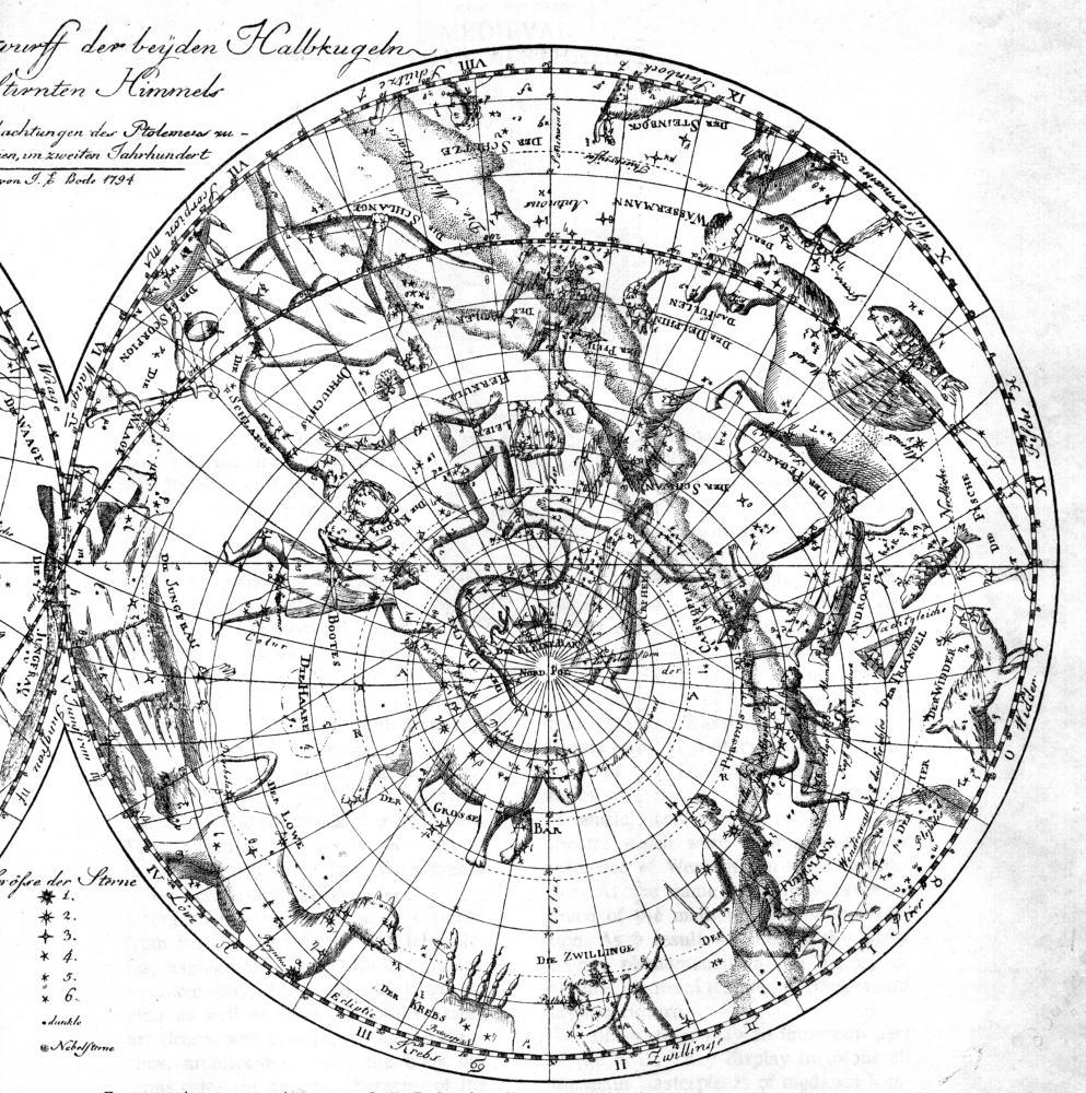 Рис.23. Карта звездного неба Фалеса.