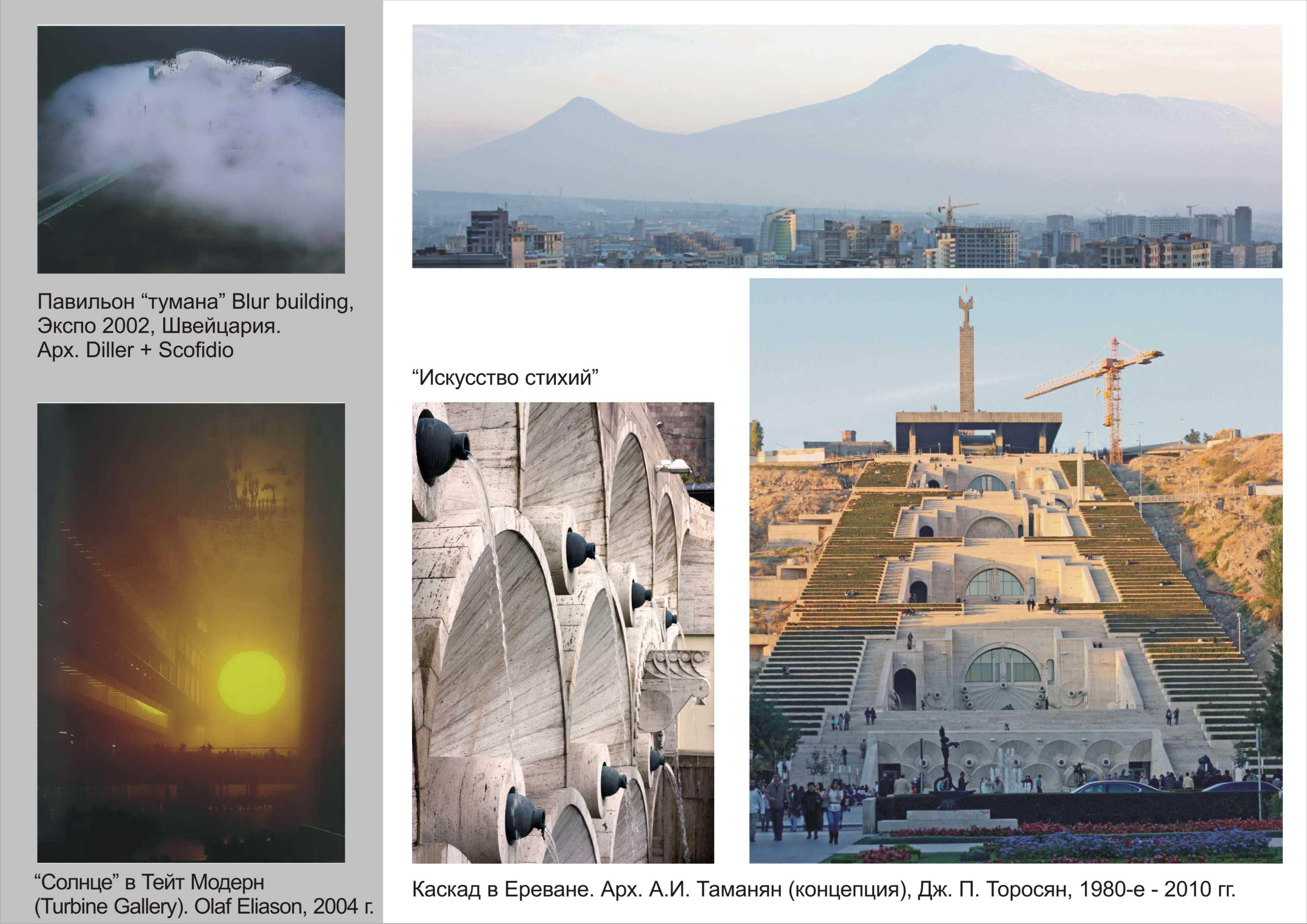 4 вида культурных парадигмы: