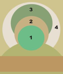 Схема кругов.jpg