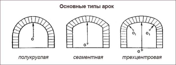 Схемы арок.jpg