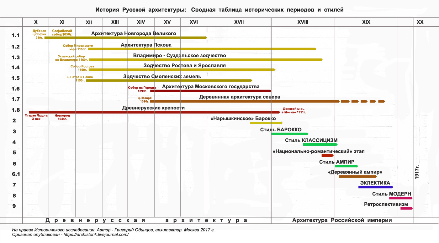 Сводная табл..jpg