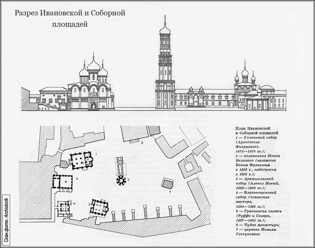 Кремль схема карта