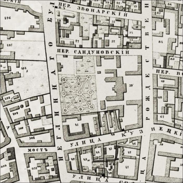 Генплан 1852
