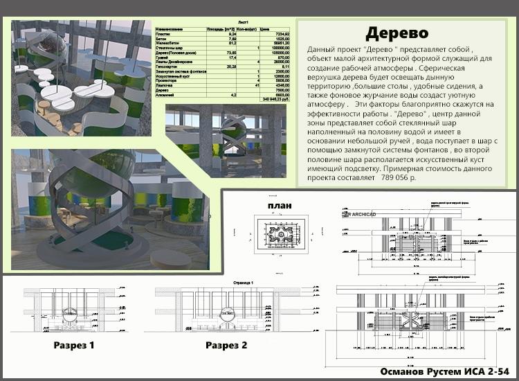 Рустем Османов Русланович ИСА 2-54