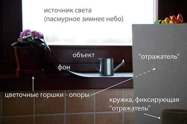 Как правильно делать предметное фото