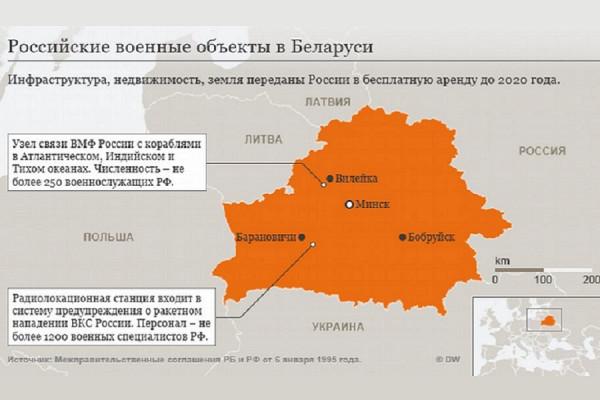 Лукашенко не намерен продлевать договор по двум базам ВС РФ