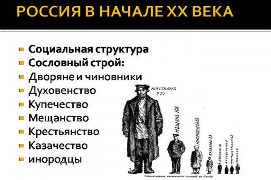 постоянно борется сословия в российской империи картинки или соответствии