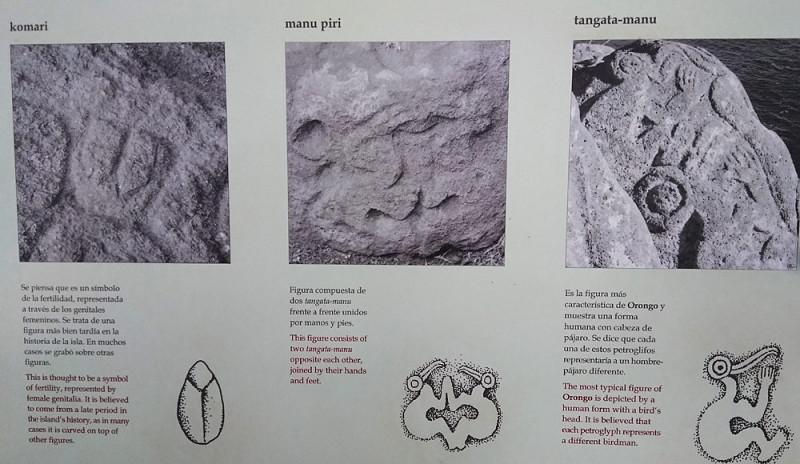 Символы петроглифов