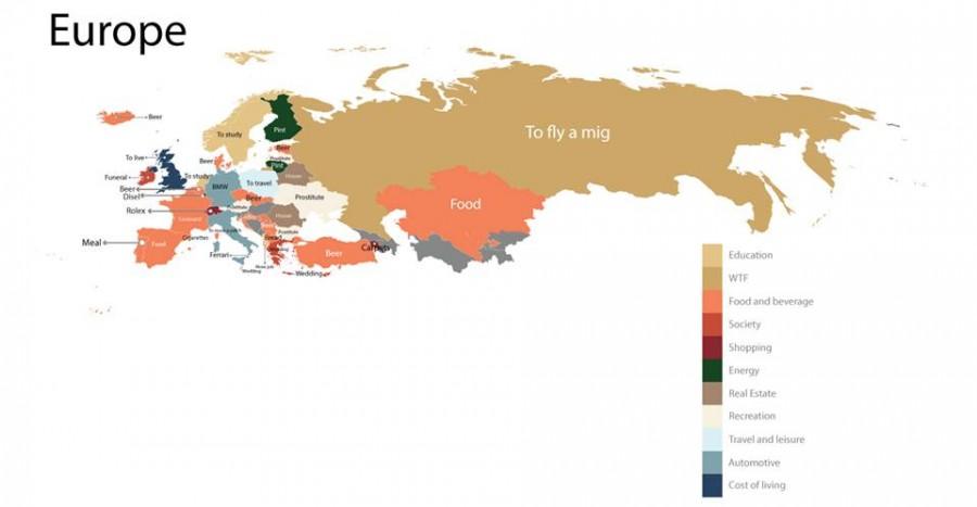 Чем Россия отличается от Украины