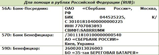 севастополь1