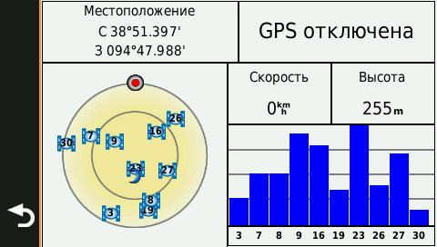 Garmin Nuvi 2589LMT - спутники