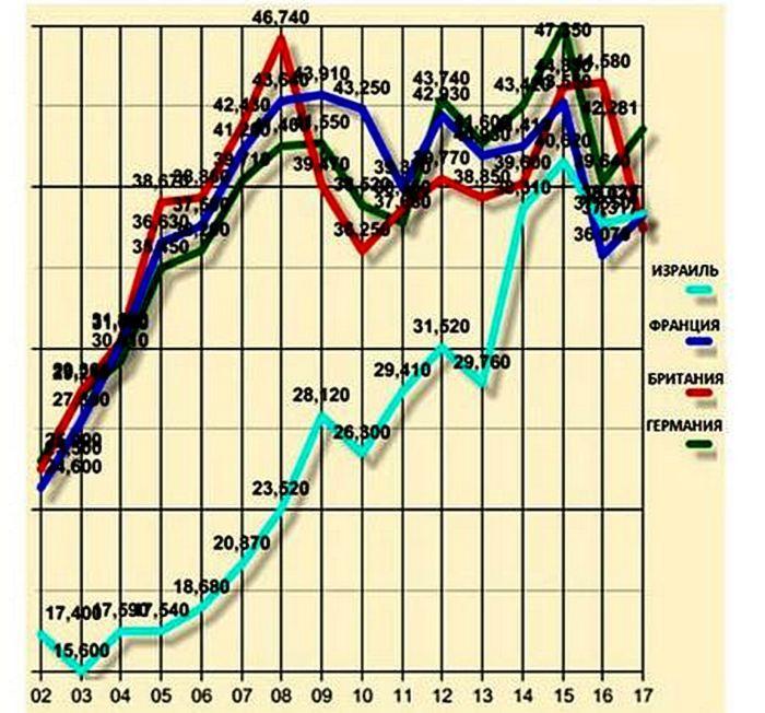 graph-1ru.JPG