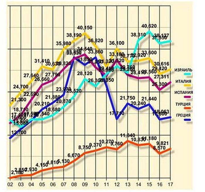 graph-2ru.JPG