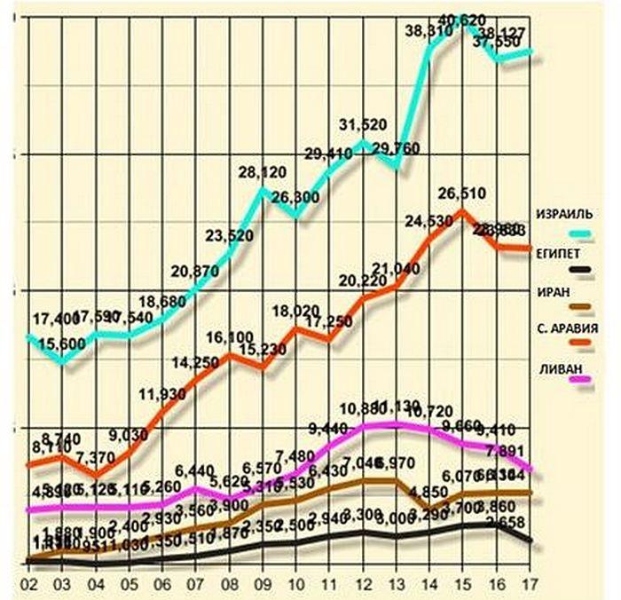 graph-3ru.JPG