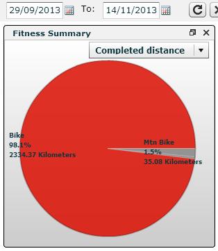 bike_stats