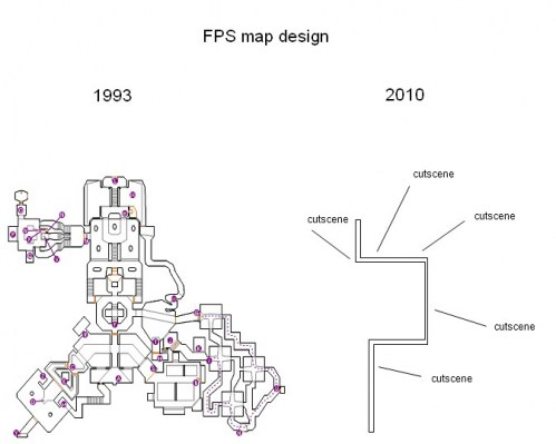 FPS_then_and_now