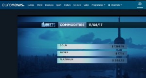 euronews_commodities1