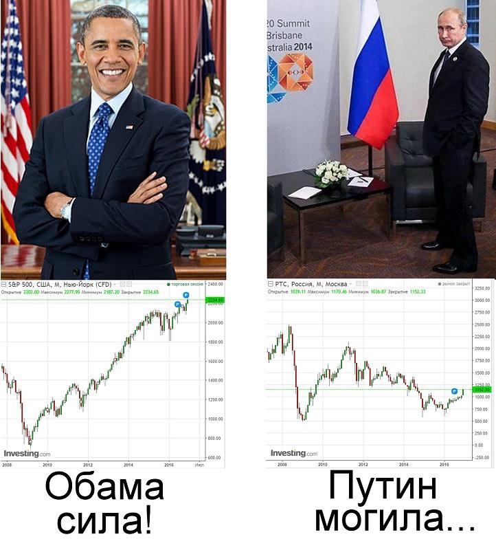 Обама сила!