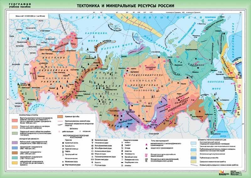 тектоника и ресурсы