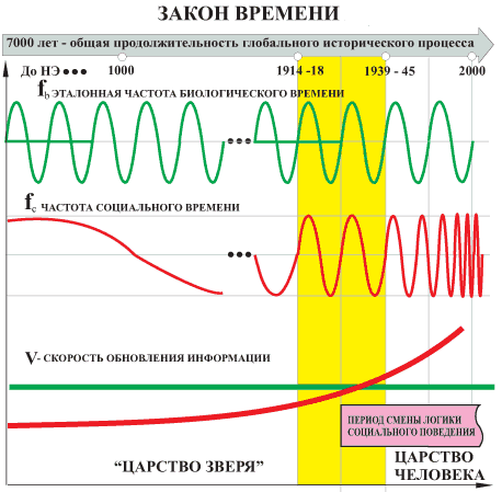 htmlimage001законвремени19342014