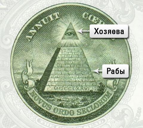 piramida-dollar