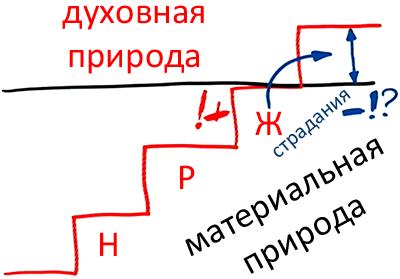 2012-10-31_rav_bs-matan-tora_lesson_n6_01