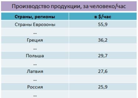 Моя главная претензия к Путину - девальвация