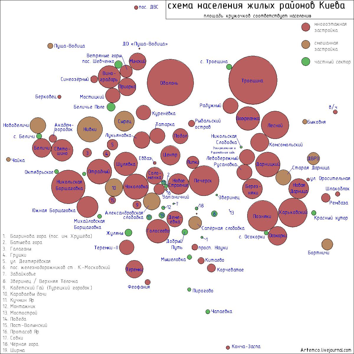 схема населения жилых районов Киева
