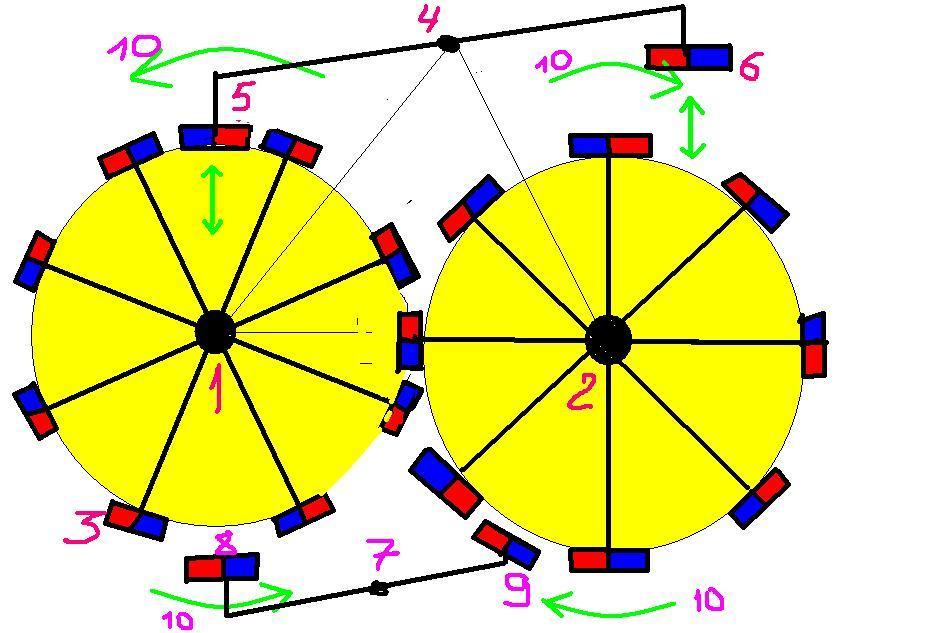 вечный двигатель схема магнитный