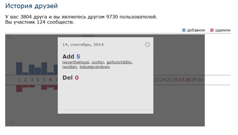 Статистика_-_2014-09-14_09.10.16
